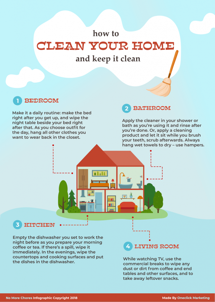 No More Chores IG How to Clean Your House