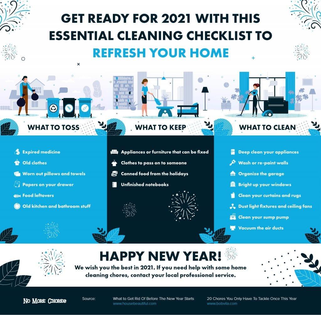 2021 Essential Cleaning Checklist